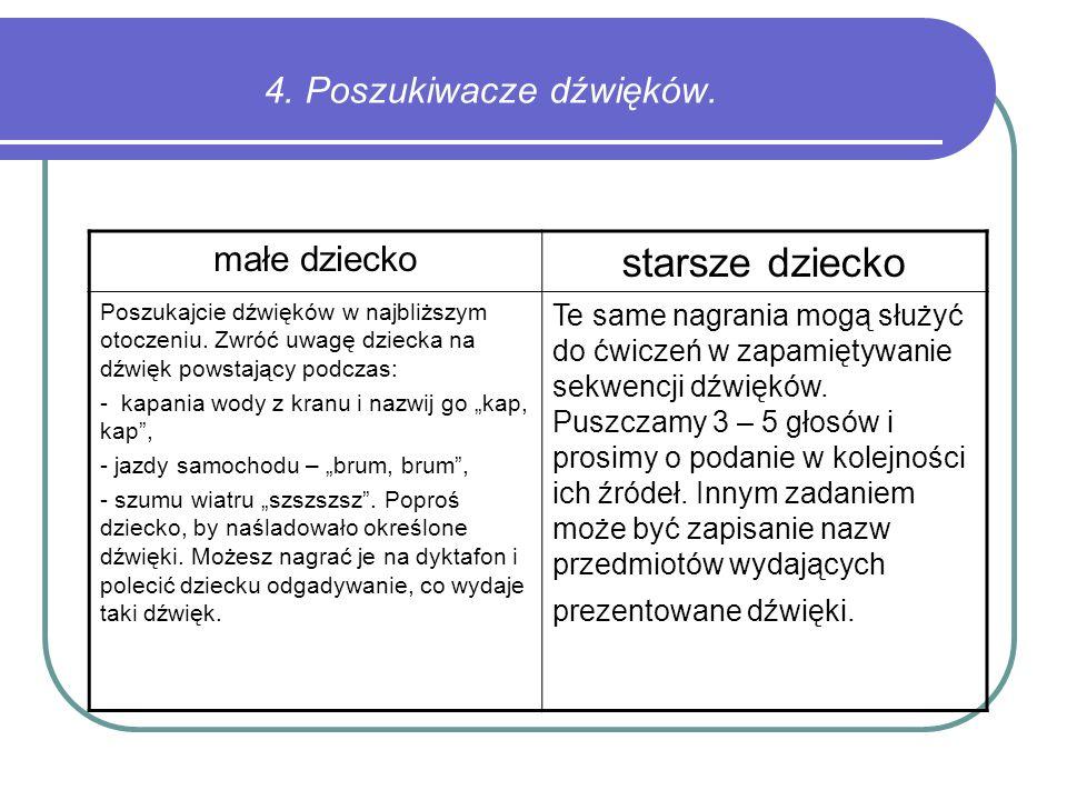 5.Ćwiczenia narządów artykulacyjnych (języka, warg, zębów ).
