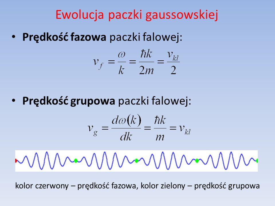 Ewolucja paczki gaussowskiej Prędkość fazowa paczki falowej: Prędkość grupowa paczki falowej: kolor czerwony – prędkość fazowa, kolor zielony – prędko