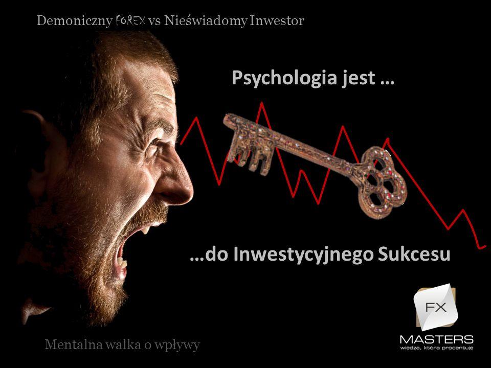 Demoniczny FOREX vs Nieświadomy Inwestor Mentalna walka o wpływy …do Inwestycyjnego Sukcesu Psychologia jest …