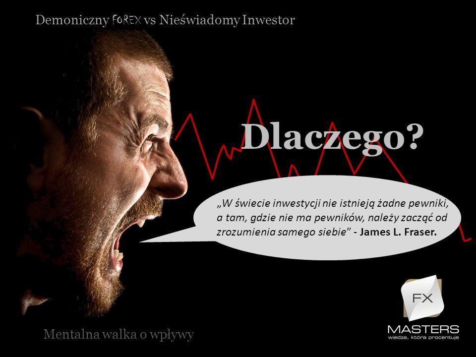Demoniczny FOREX vs Nieświadomy Inwestor Dlaczego? Mentalna walka o wpływy W świecie inwestycji nie istnieją żadne pewniki, a tam, gdzie nie ma pewnik