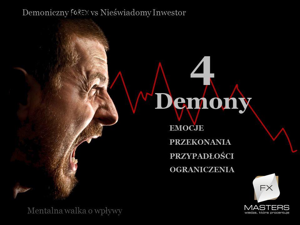 Demoniczny FOREX vs Nieświadomy Inwestor 4 Demony Mentalna walka o wpływy EMOCJE OGRANICZENIA PRZYPADŁOŚCI PRZEKONANIA