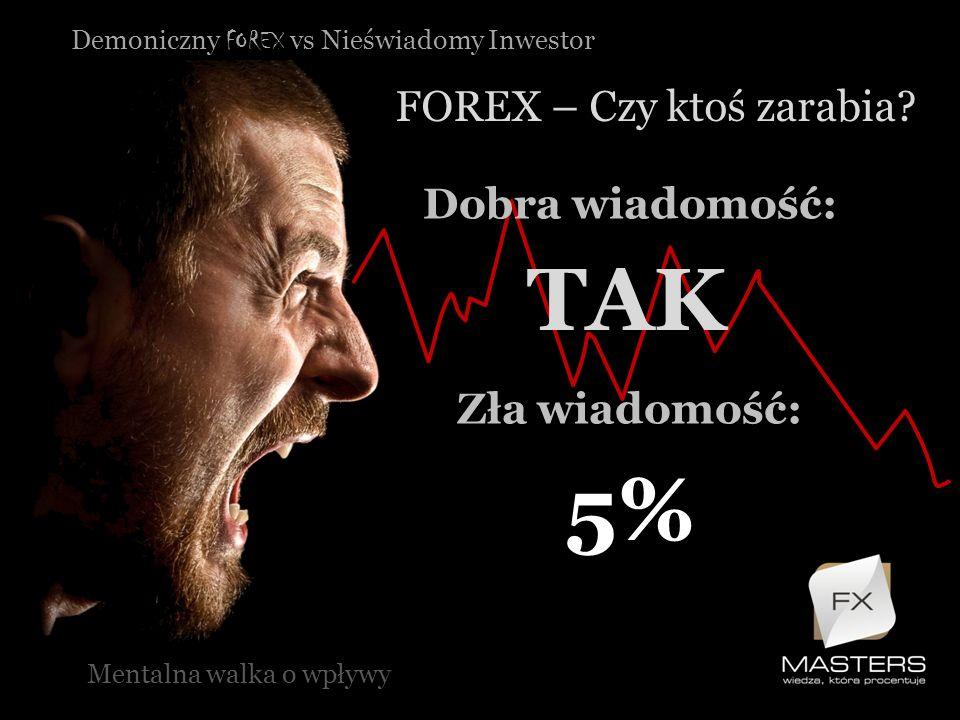 Demoniczny FOREX vs Nieświadomy Inwestor FOREX – Czy ktoś zarabia? Mentalna walka o wpływy TAK Dobra wiadomość: Zła wiadomość: 5%