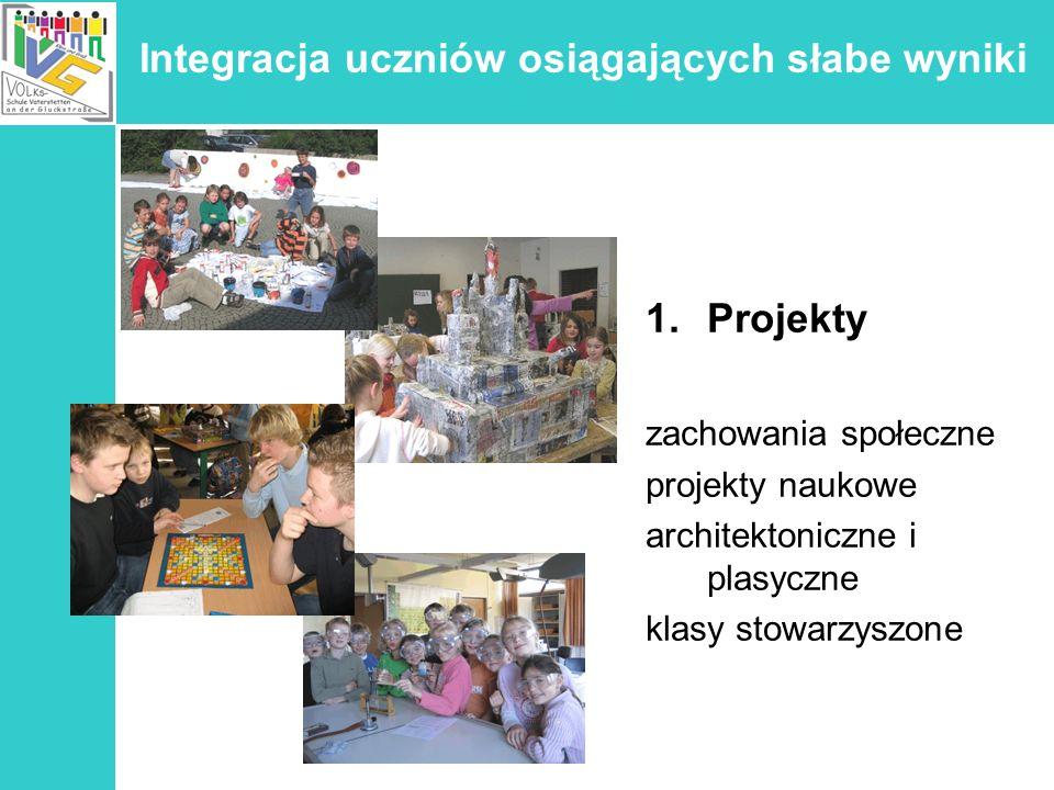 Integracja uczniów osiągających słabe wyniki 1.Projekty zachowania społeczne projekty naukowe architektoniczne i plasyczne klasy stowarzyszone