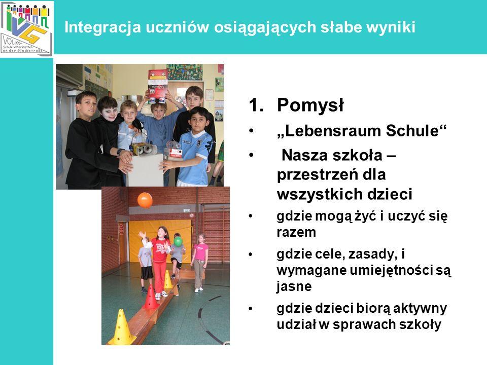 Integracja uczniów osiągających słabe wyniki 1.Pomysł Lebensraum Schule Nasza szkoła – przestrzeń dla wszystkich dzieci gdzie mogą żyć i uczyć się raz