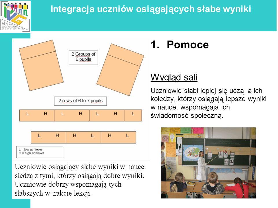 Integracja uczniów osiągających słabe wyniki 1.Pomoce naukowe Zarządzanie salami Na ścianach wiszą plakaty, które pomagają zapamiętać słownictwo i niektóre tematy.