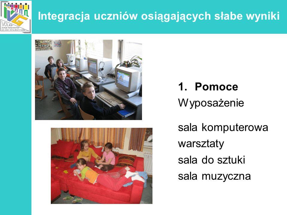 Integracja uczniów osiągających słabe wyniki 1.Zajęcia Rytuały apele śpiewanie kółko teatralne przerwy