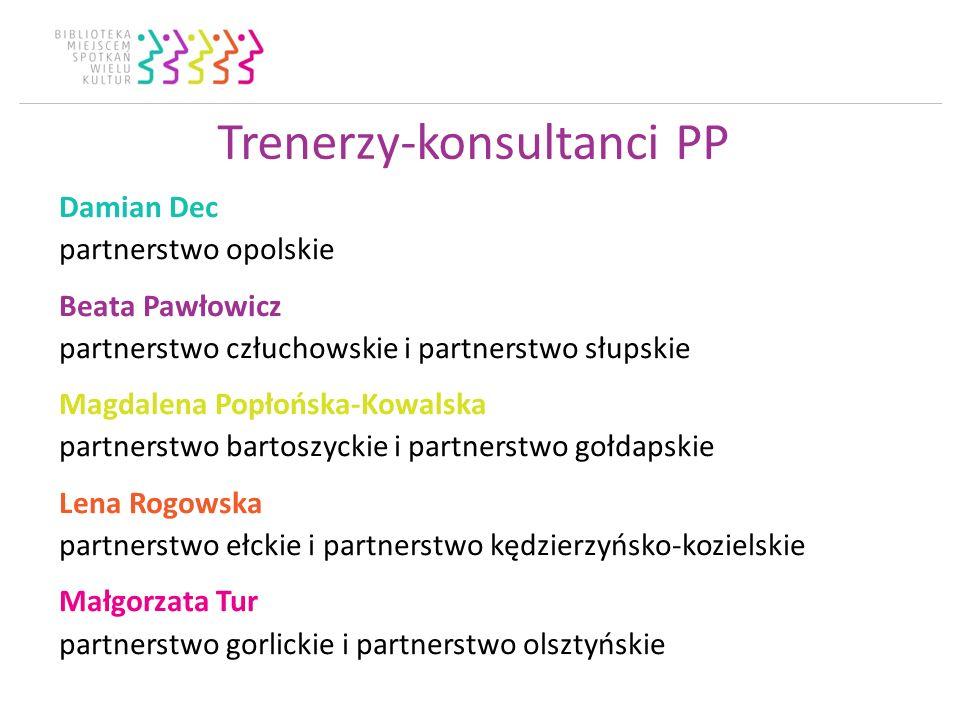Trenerzy-konsultanci PP Damian Dec partnerstwo opolskie Beata Pawłowicz partnerstwo człuchowskie i partnerstwo słupskie Magdalena Popłońska-Kowalska p