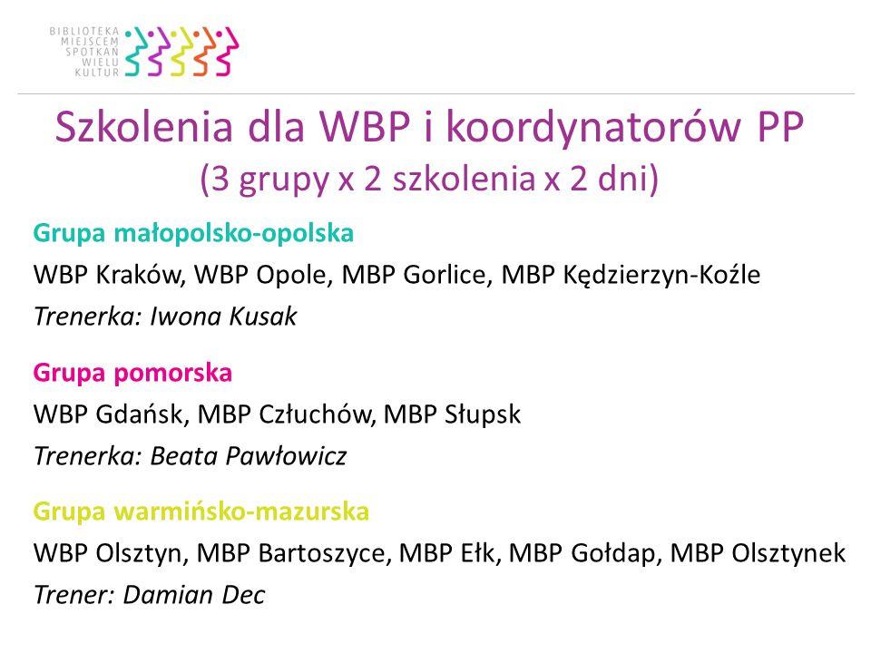 Szkolenia dla WBP i koordynatorów PP (3 grupy x 2 szkolenia x 2 dni) Grupa małopolsko-opolska WBP Kraków, WBP Opole, MBP Gorlice, MBP Kędzierzyn-Koźle Trenerka: Iwona Kusak Grupa pomorska WBP Gdańsk, MBP Człuchów, MBP Słupsk Trenerka: Beata Pawłowicz Grupa warmińsko-mazurska WBP Olsztyn, MBP Bartoszyce, MBP Ełk, MBP Gołdap, MBP Olsztynek Trener: Damian Dec