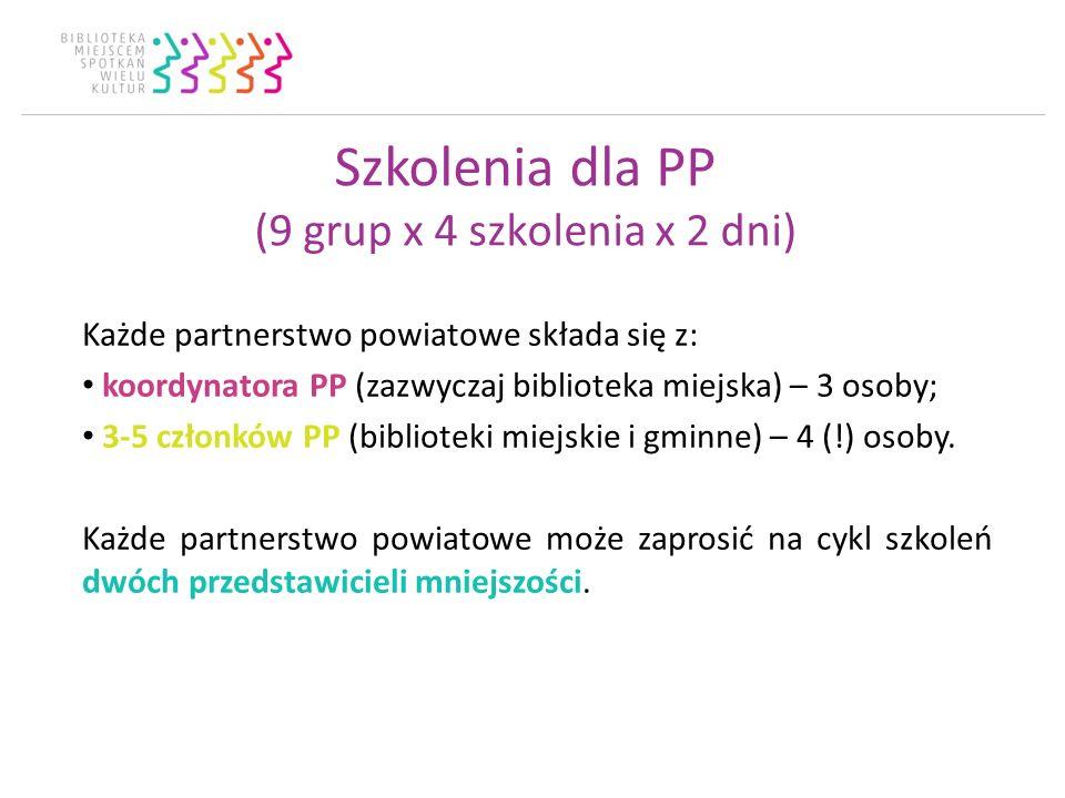 Szkolenia dla PP (9 grup x 4 szkolenia x 2 dni) Każde partnerstwo powiatowe składa się z: koordynatora PP (zazwyczaj biblioteka miejska) – 3 osoby; 3-5 członków PP (biblioteki miejskie i gminne) – 4 (!) osoby.