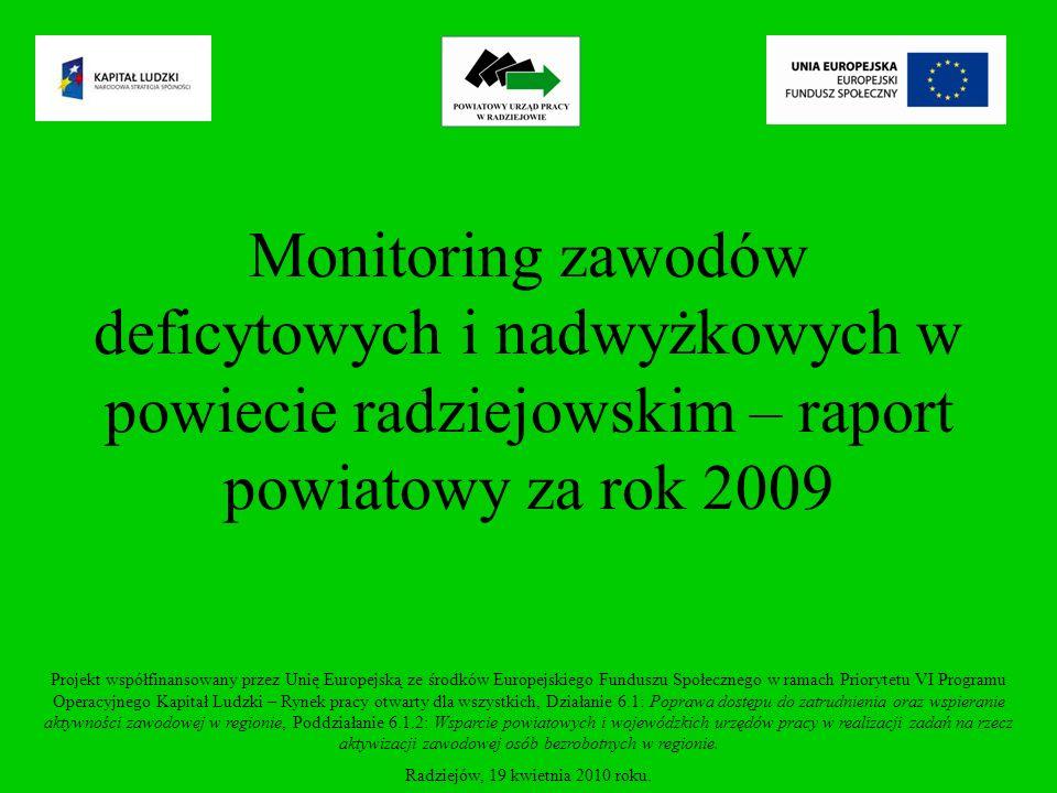 Monitoring zawodów deficytowych i nadwyżkowych w powiecie radziejowskim – raport powiatowy za rok 2009 Projekt współfinansowany przez Unię Europejską ze środków Europejskiego Funduszu Społecznego w ramach Priorytetu VI Programu Operacyjnego Kapitał Ludzki – Rynek pracy otwarty dla wszystkich, Działanie 6.1: Poprawa dostępu do zatrudnienia oraz wspieranie aktywności zawodowej w regionie, Poddziałanie 6.1.2: Wsparcie powiatowych i wojewódzkich urzędów pracy w realizacji zadań na rzecz aktywizacji zawodowej osób bezrobotnych w regionie.