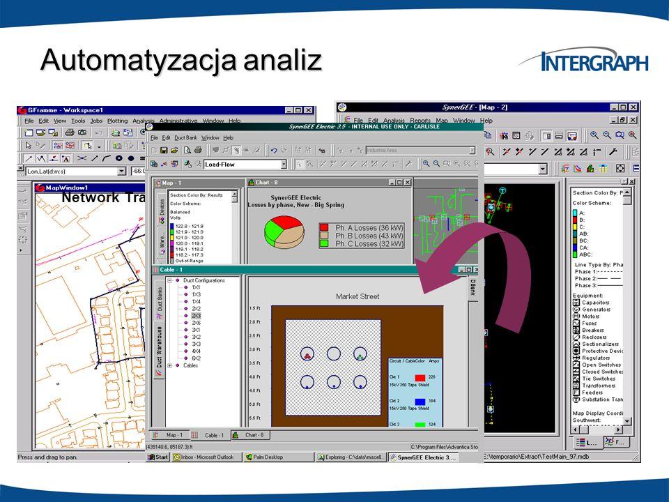 Network Trace SynerGEE Automatyzacja analiz