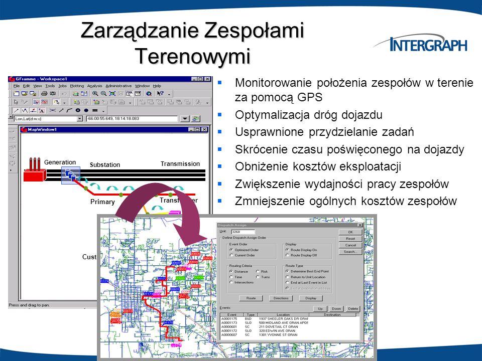 Zarządzanie Zespołami Terenowymi Primary Secondary Service Customer Transmission Transformer Substation Generation Main Street Land Base Monitorowanie