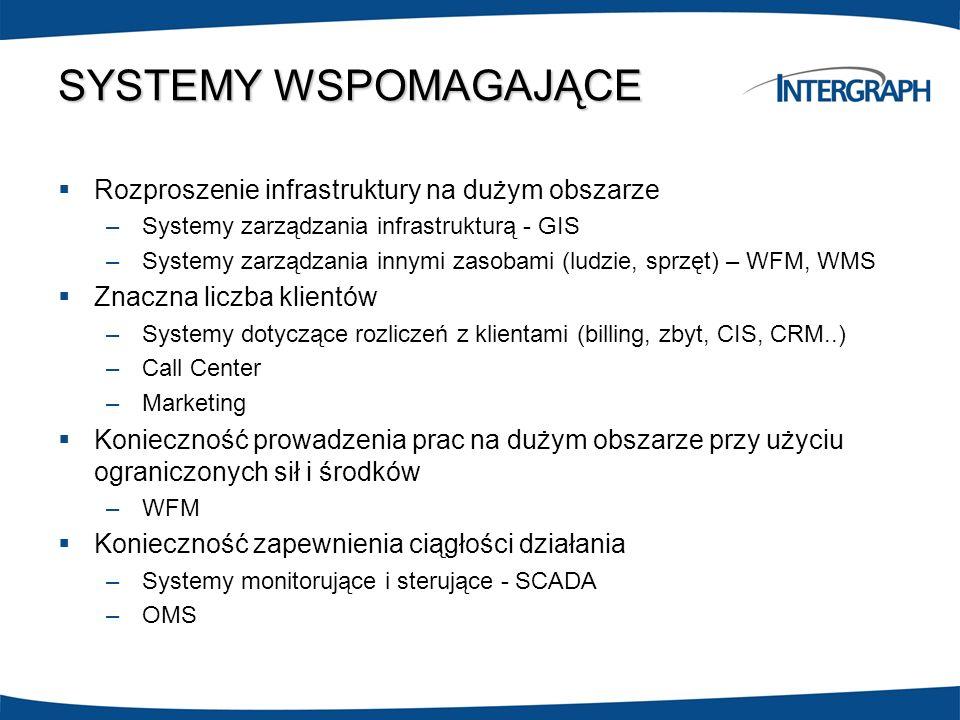SYSTEMY WSPOMAGAJĄCE Rozproszenie infrastruktury na dużym obszarze –Systemy zarządzania infrastrukturą - GIS –Systemy zarządzania innymi zasobami (lud