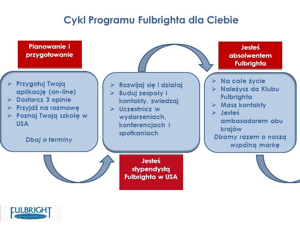 Cykl Programu Fulbrighta dla Ciebie Przygotuj Twoją aplikację (on-line) Dostarcz 3 opinie Przyjdź na rozmowę Poznaj Twoją szkołę w USA Dbaj o terminy Planowanie i przygotowanie Rozwijaj się i działaj Buduj zespoły i kontakty, zwiedzaj Uczestnicz w wydarzeniach, konferencjach i spotkaniach Na całe życie Należysz do Klubu Fulbrighta Masz kontakty Jesteś ambasadorem obu krajów Dbamy razem o naszą wspólną markę Jesteś stypendystą Fulbrighta w USA Jesteś absolwentem Fulbrighta