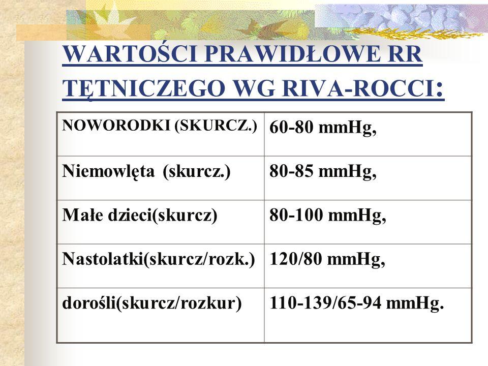 WARTOŚCI PRAWIDŁOWE RR TĘTNICZEGO WG RIVA-ROCCI : NOWORODKI (SKURCZ.) 60-80 mmHg, Niemowlęta (skurcz.)80-85 mmHg, Małe dzieci(skurcz)80-100 mmHg, Nast