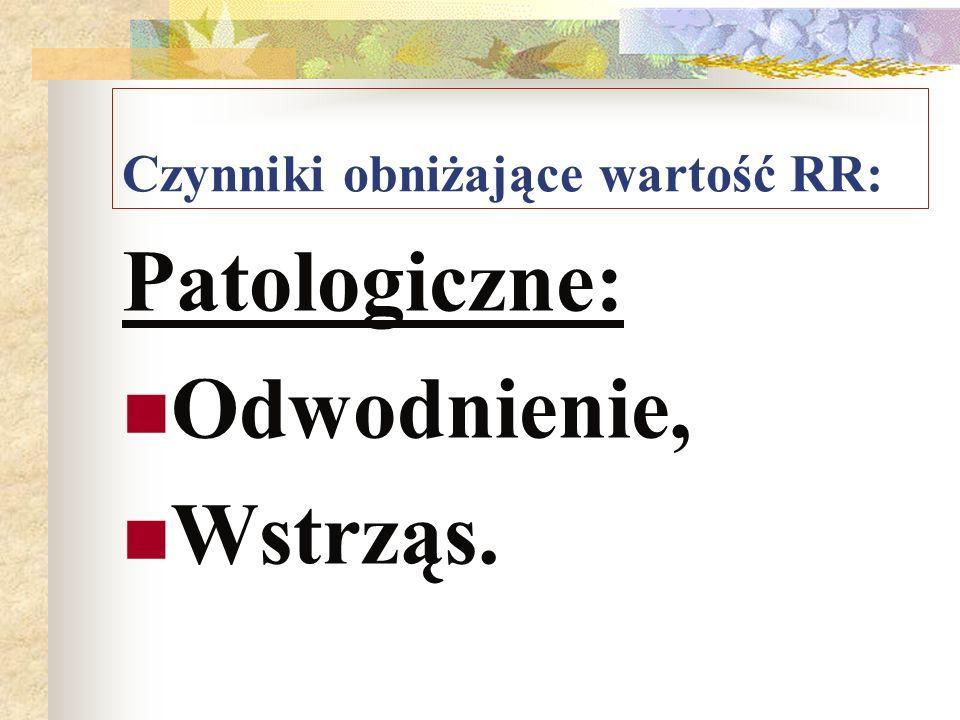 Czynniki obniżające wartość RR: Patologiczne: Odwodnienie, Wstrząs.