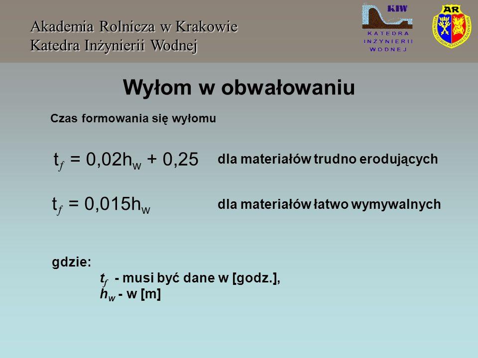 Wyłom w obwałowaniu Akademia Rolnicza w Krakowie Katedra Inżynierii Wodnej Czas formowania się wyłomu gdzie: t f - musi być dane w [godz.], h w - w [m