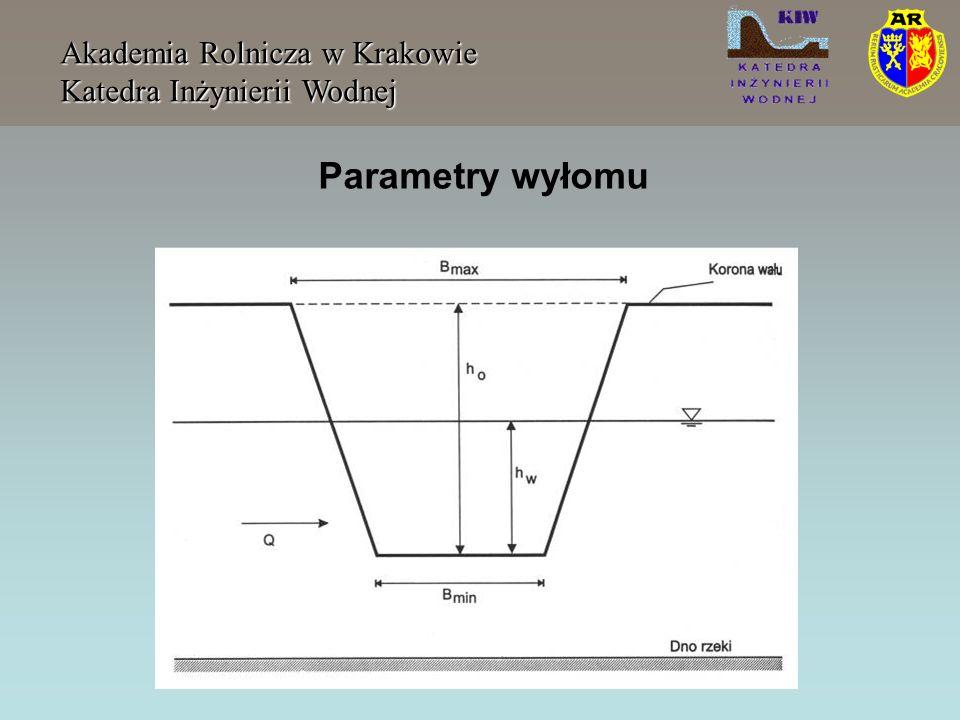 Parametry wyłomu Akademia Rolnicza w Krakowie Katedra Inżynierii Wodnej