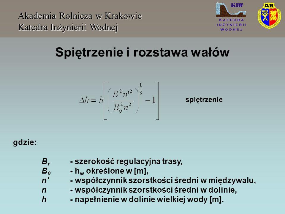 Spiętrzenie i rozstawa wałów Akademia Rolnicza w Krakowie Katedra Inżynierii Wodnej gdzie: B r - szerokość regulacyjna trasy, B 0 - h w określone w [m