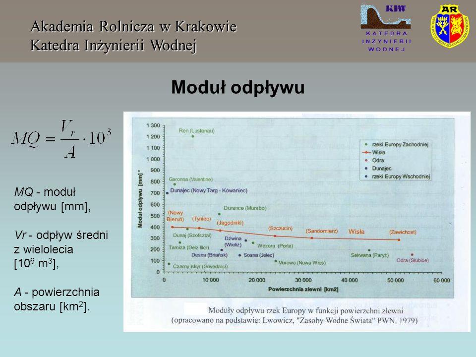 Wyłom w obwałowaniu Akademia Rolnicza w Krakowie Katedra Inżynierii Wodnej Czas formowania się wyłomu gdzie: t f - musi być dane w [godz.], h w - w [m] t = 0,02h w + 0,25 t = 0,015h w dla materiałów trudno erodujących dla materiałów łatwo wymywalnych