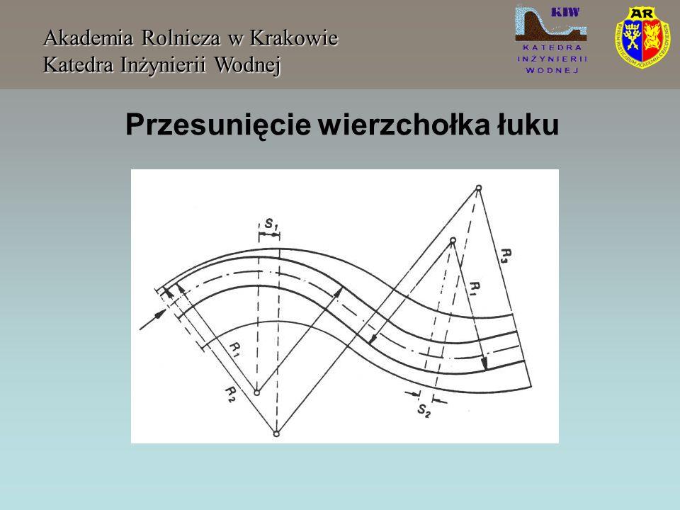 Przesunięcie wierzchołka łuku Akademia Rolnicza w Krakowie Katedra Inżynierii Wodnej