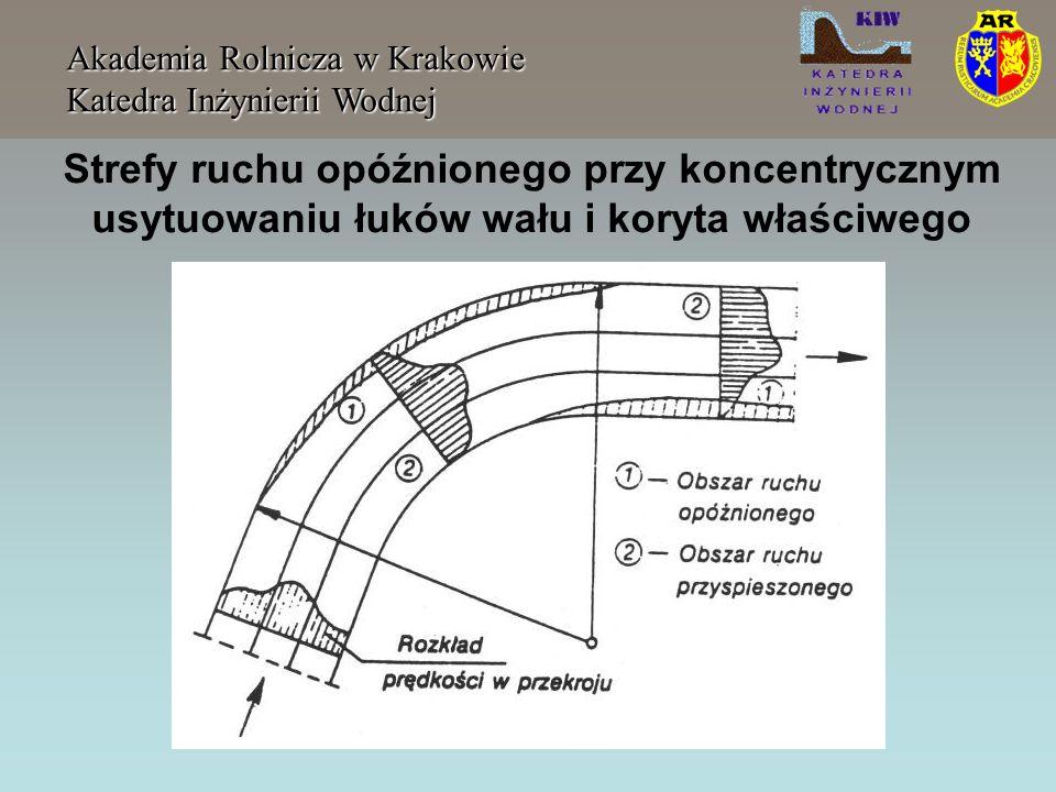 Strefy ruchu opóźnionego przy koncentrycznym usytuowaniu łuków wału i koryta właściwego Akademia Rolnicza w Krakowie Katedra Inżynierii Wodnej