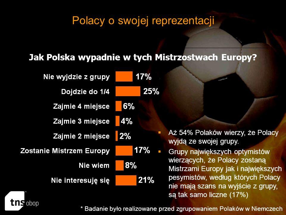 Polacy o swojej reprezentacji Jak Polska wypadnie w tych Mistrzostwach Europy.