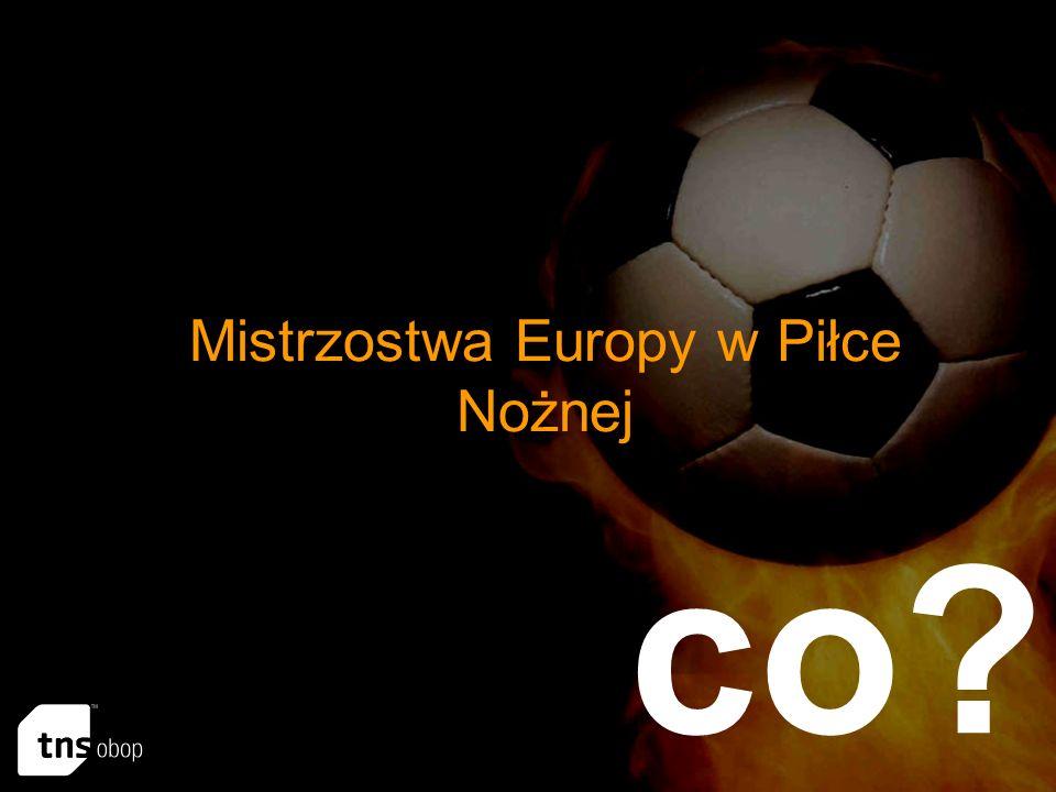 Mistrzostwa Europy w Piłce Nożnej co