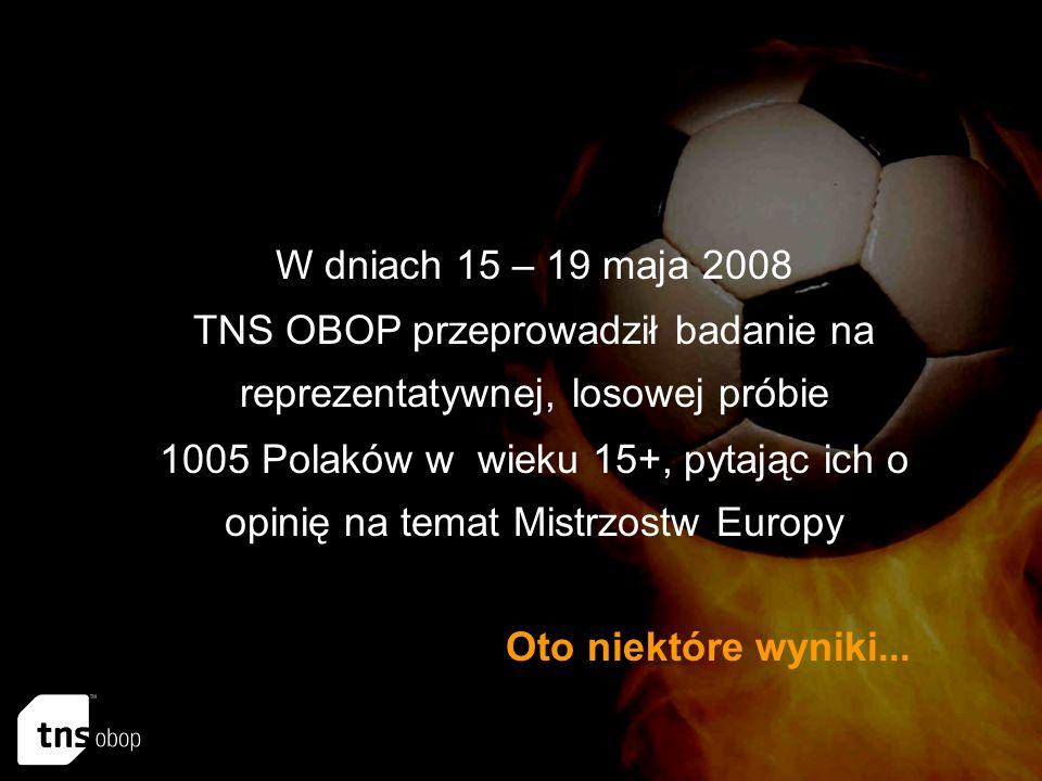 W dniach 15 – 19 maja 2008 TNS OBOP przeprowadził badanie na reprezentatywnej, losowej próbie 1005 Polaków w wieku 15+, pytając ich o opinię na temat Mistrzostw Europy Oto niektóre wyniki...