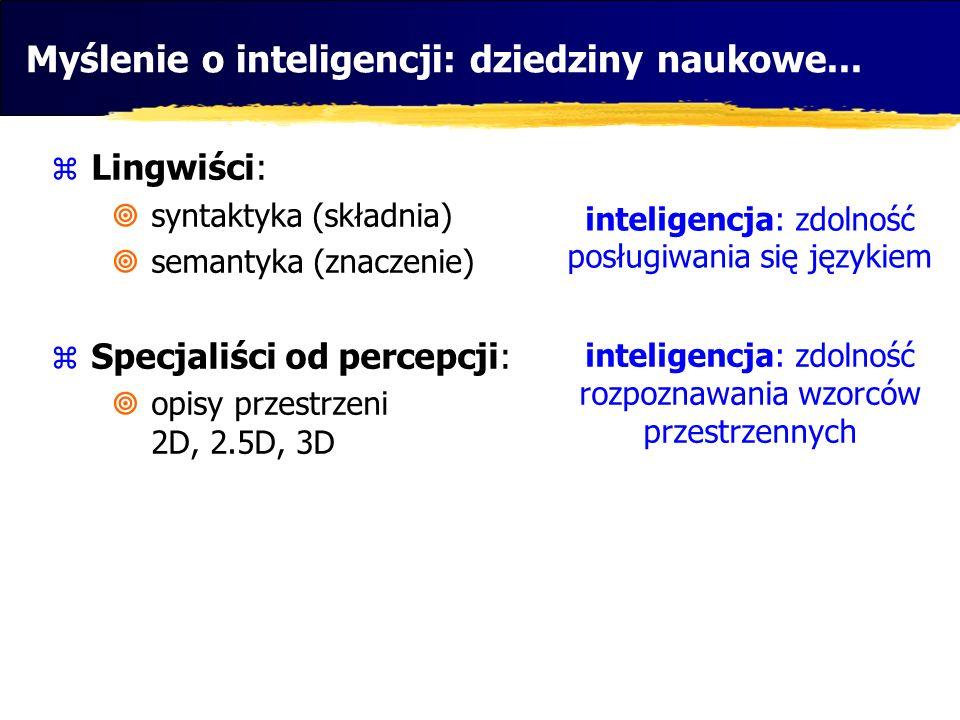 Myślenie o inteligencji: dziedziny naukowe... Lingwiści: syntaktyka (składnia) semantyka (znaczenie) Specjaliści od percepcji: opisy przestrzeni 2D, 2