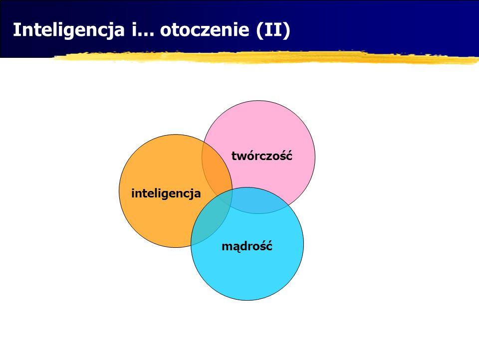 Inteligencja i... otoczenie (II) inteligencja twórczość mądrość