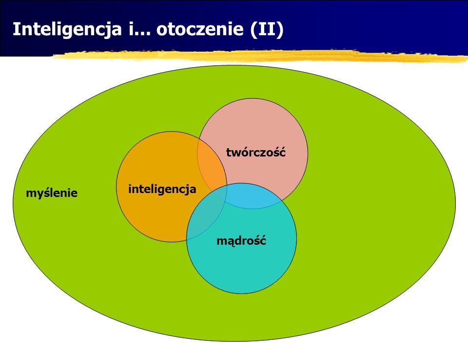 Inteligencja i... otoczenie (II) myślenie inteligencja twórczość mądrość