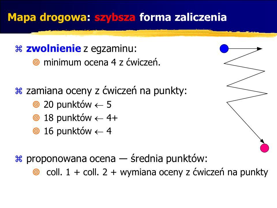 Mapa drogowa: szybsza forma zaliczenia zwolnienie z egzaminu: minimum ocena 4 z ćwiczeń. zamiana oceny z ćwiczeń na punkty: 20 punktów 5 18 punktów 4+