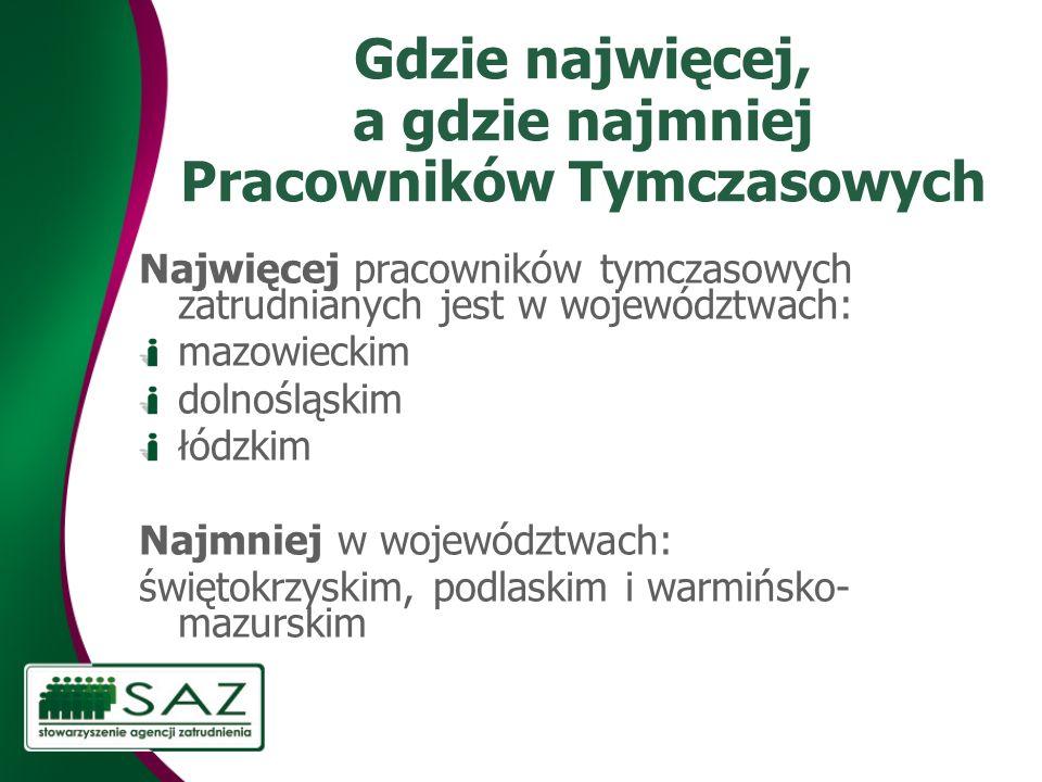 Gdzie najwięcej, a gdzie najmniej Pracowników Tymczasowych Najwięcej pracowników tymczasowych zatrudnianych jest w województwach: mazowieckim dolnoślą