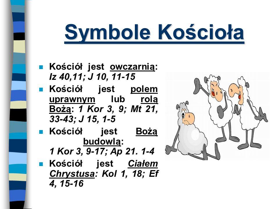 Definicja Słowo Kościół pochodzi od greckiego ekklesia, ek-kalein - wołać poza.