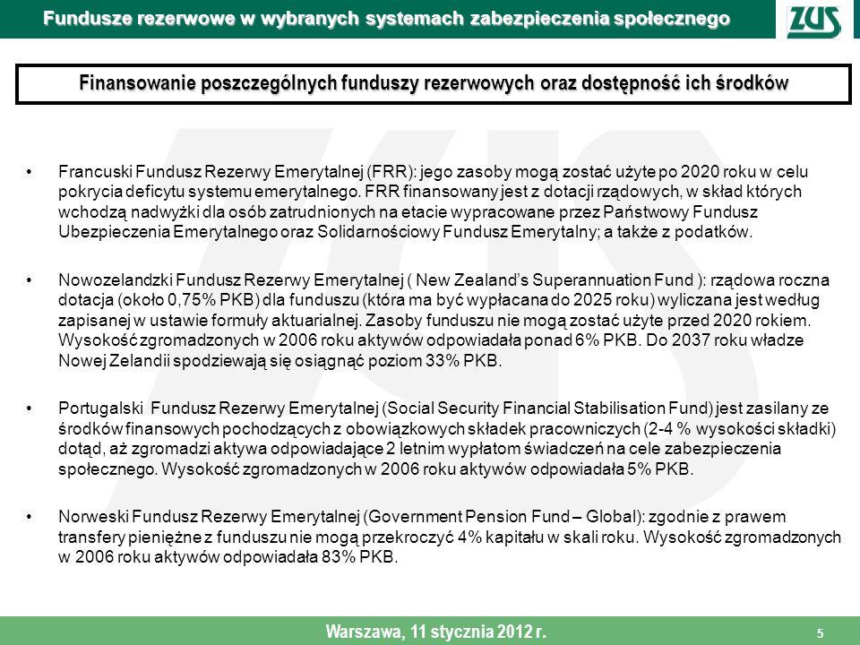 5 Fundusze rezerwowe w wybranych systemach zabezpieczenia społecznego Francuski Fundusz Rezerwy Emerytalnej (FRR): jego zasoby mogą zostać użyte po 20