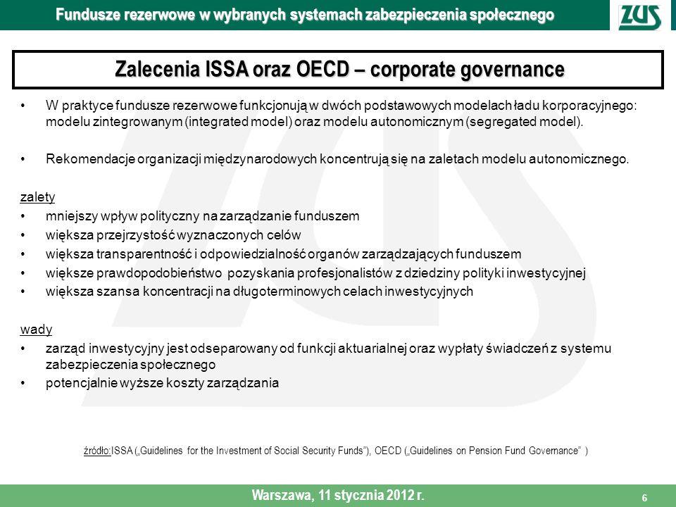 7 Podmiot zarządzający oraz organ zarządzający Fundusze rezerwowe w wybranych systemach zabezpieczenia społecznego Warszawa, 11 stycznia 2012 r.