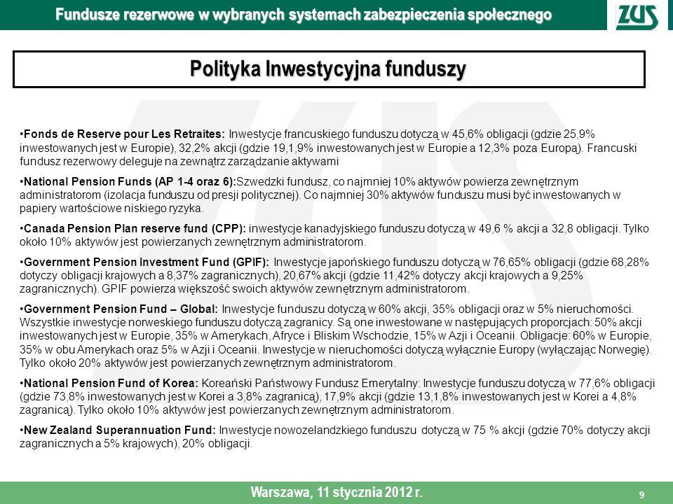9 Polityka Inwestycyjna funduszy Fundusze rezerwowe w wybranych systemach zabezpieczenia społecznego Warszawa, 11 stycznia 2012 r. Fonds de Reserve po