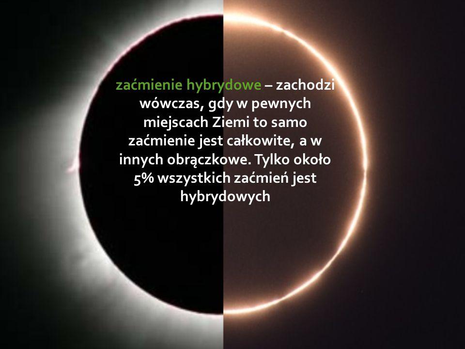 zaćmienie hybrydowe – zachodzi wówczas, gdy w pewnych miejscach Ziemi to samo zaćmienie jest całkowite, a w innych obrączkowe. Tylko około 5% wszystki