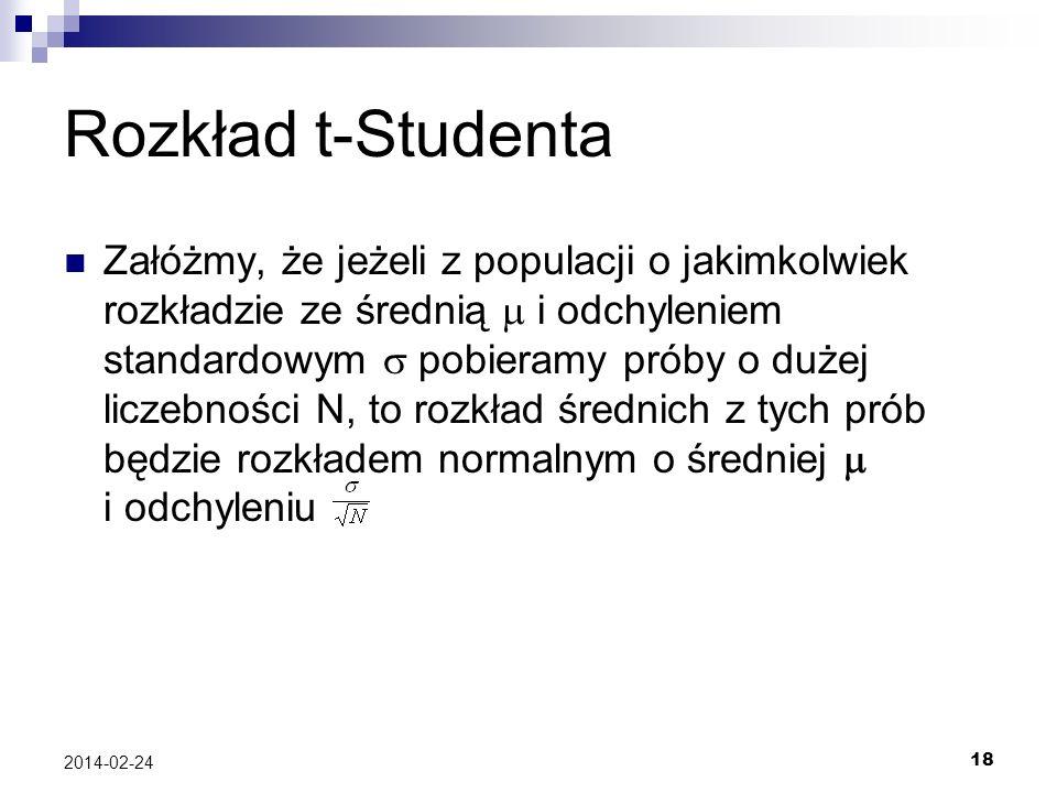 18 2014-02-24 Rozkład t-Studenta Załóżmy, że jeżeli z populacji o jakimkolwiek rozkładzie ze średnią i odchyleniem standardowym pobieramy próby o duże
