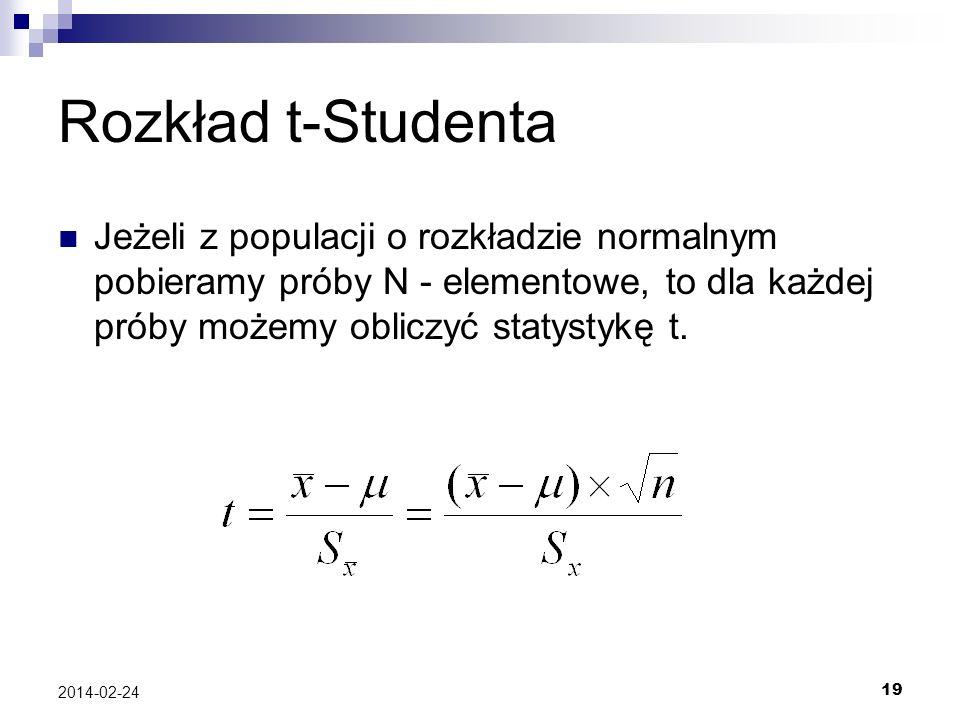 19 2014-02-24 Rozkład t-Studenta Jeżeli z populacji o rozkładzie normalnym pobieramy próby N - elementowe, to dla każdej próby możemy obliczyć statyst