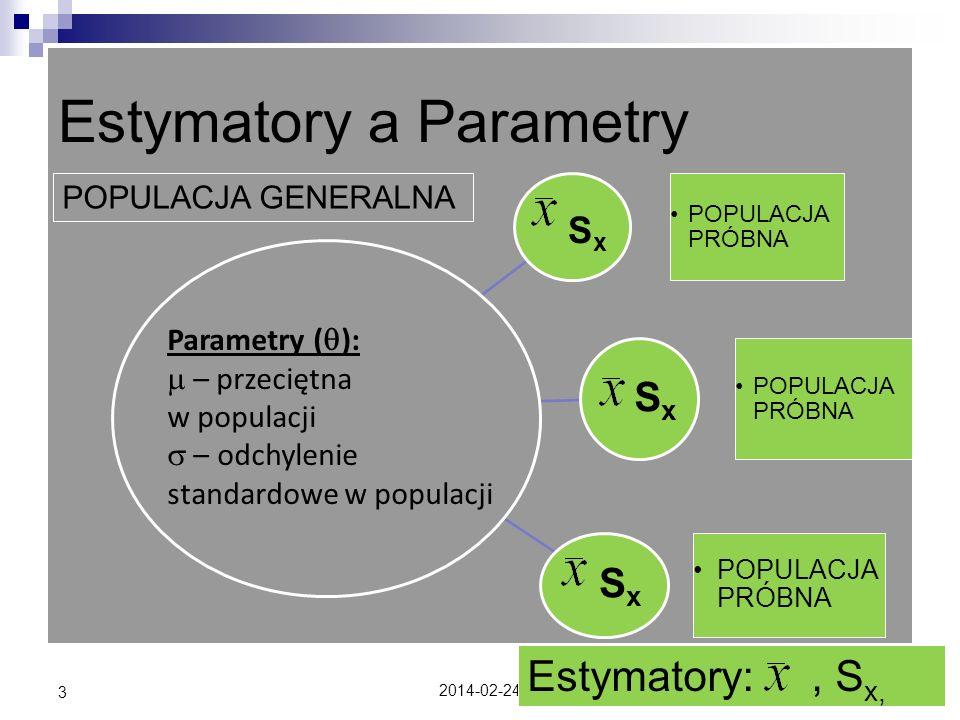 2014-02-24 3 Estymatory a Parametry Sx POPULACJA PRÓBNA Sx POPULACJA PRÓBNA Sx POPULACJA PRÓBNA POPULACJA GENERALNA Parametry ( ): – przeciętna w popu
