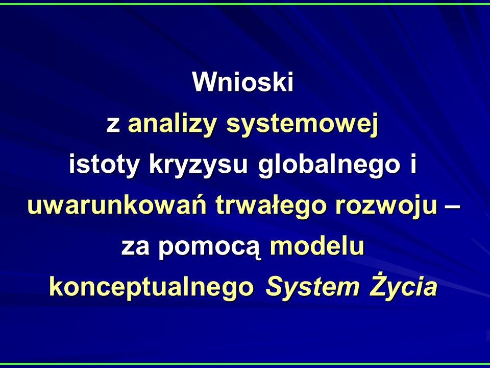 Wnioski z analizy systemowej istoty kryzysu globalnego i uwarunkowań trwałego rozwoju – za pomocą modelu konceptualnego System Życia