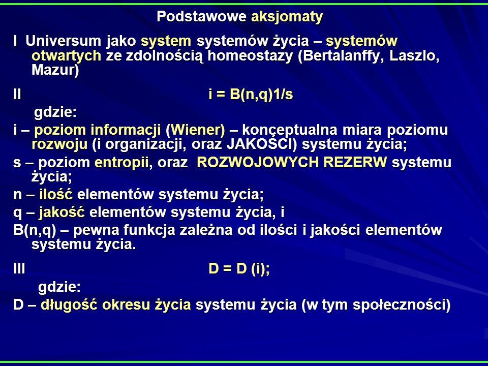 Podstawowe aksjomaty I Universum jako system systemów życia – systemów otwartych ze zdolnością homeostazy (Bertalanffy, Laszlo, Mazur) IIi = B(n,q)1/s gdzie: gdzie: i – poziom informacji (Wiener) – konceptualna miara poziomu rozwoju (i organizacji, oraz JAKOŚCI) systemu życia; s – poziom entropii, oraz ROZWOJOWYCH REZERW systemu życia; n – ilość elementów systemu życia; q – jakość elementów systemu życia, i B(n,q) – pewna funkcja zależna od ilości i jakości elementów systemu życia.