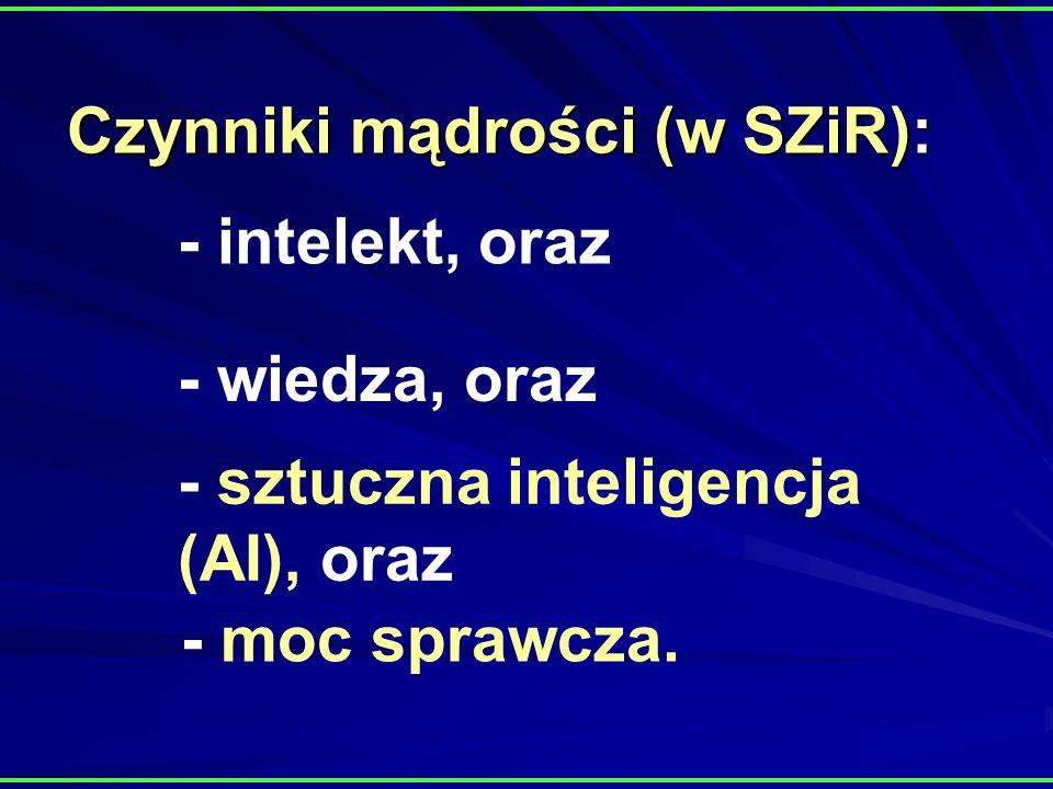 Czynniki mądrości (w SZiR): - intelekt, oraz - wiedza, oraz - sztuczna inteligencja (AI), oraz - moc sprawcza.