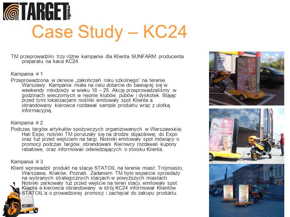 Case Study – KC24 TM przeprowadziło trzy różne kampanie dla Klienta SUNFARM producenta preparatu na kaca KC24. Kampania # 1 Przeprowadzona w okresie z