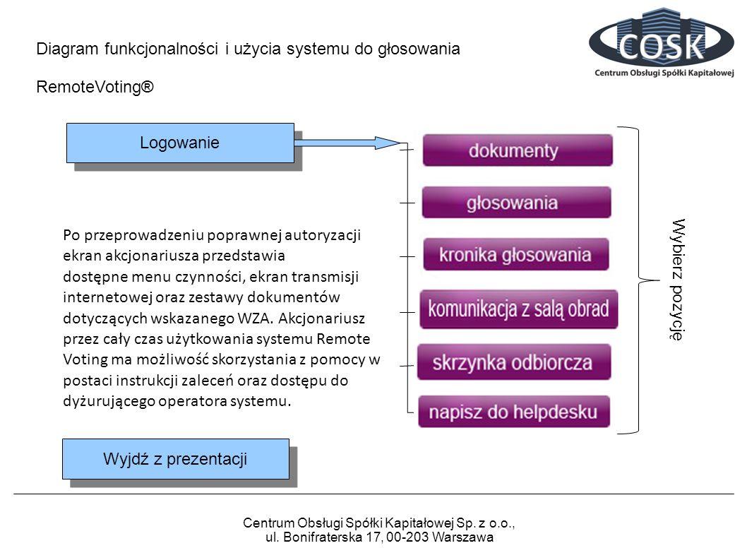 Centrum Obsługi Spółki Kapitałowej Sp. z o.o., ul. Bonifraterska 17, 00-203 Warszawa Głosowania