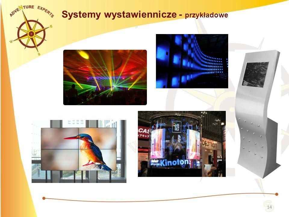 14 Systemy wystawiennicze - przykładowe