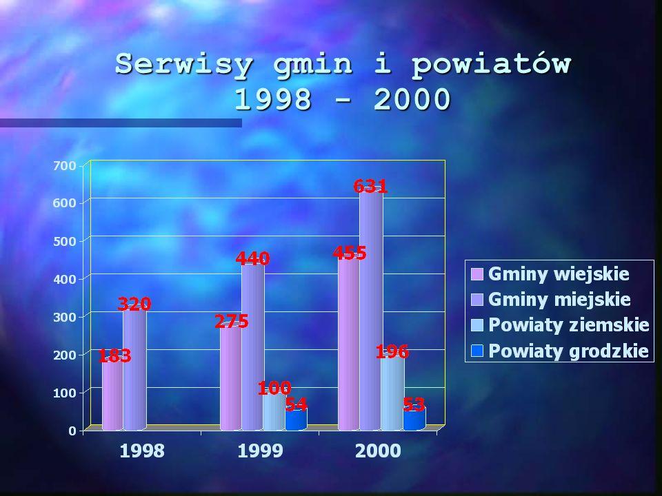 Serwisy gmin i powiatów 1998 - 2000