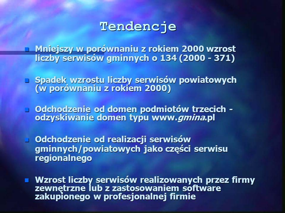 Tendencje n Mniejszy w porównaniu z rokiem 2000 wzrost liczby serwisów gminnych o 134 (2000 - 371) n Spadek wzrostu liczby serwisów powiatowych (w porównaniu z rokiem 2000) n Odchodzenie od domen podmiotów trzecich - odzyskiwanie domen typu www.gmina.pl n Odchodzenie od realizacji serwisów gminnych/powiatowych jako części serwisu regionalnego n Wzrost liczby serwisów realizowanych przez firmy zewnętrzne lub z zastosowaniem software zakupionego w profesjonalnej firmie